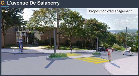 Proposition des services de l'arrondissement pour sécuriser la traverse piétonne sur Salaberry. Source : Ville de Québec.